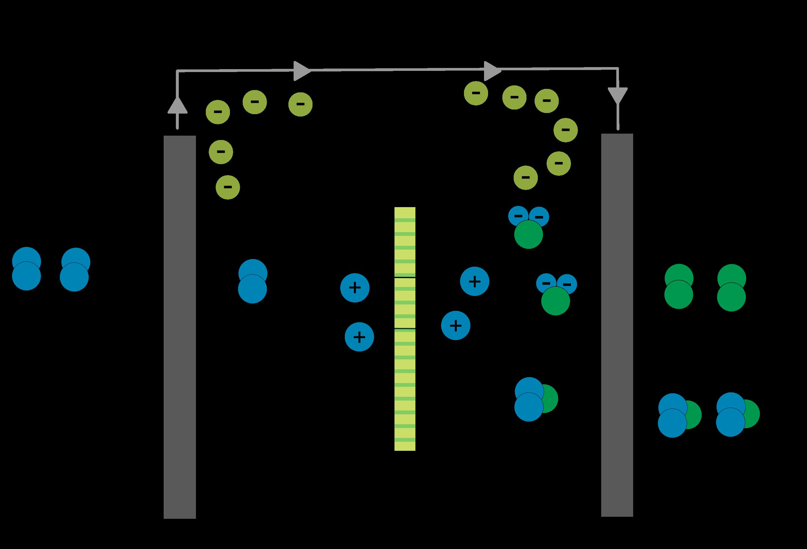 neubauten Brennstoffzelle